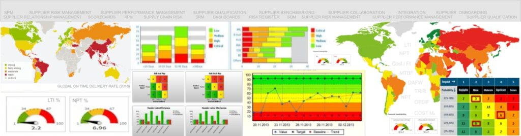 Outperform SRM - supplier relationship Management Challenges Oil Gas Energy