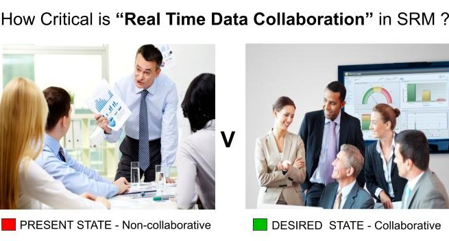 Just how Critical is 'Real-time Data for Supplier Collaboration' in improving Supplier Relationship Management Initiatives?