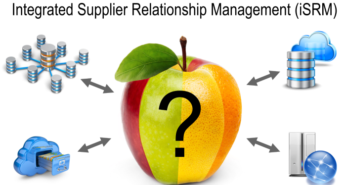 relationship between supplier integration and time to market Iv supplier power a producing industry requires raw materials - labor, components, and other supplies this requirement leads to buyer-supplier relationships between the industry and the firms that provide it the raw materials used to create products.
